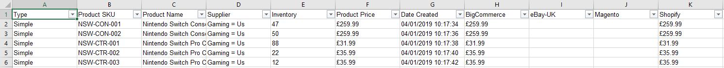 Multi-channel ecommerce, StoreFeeder